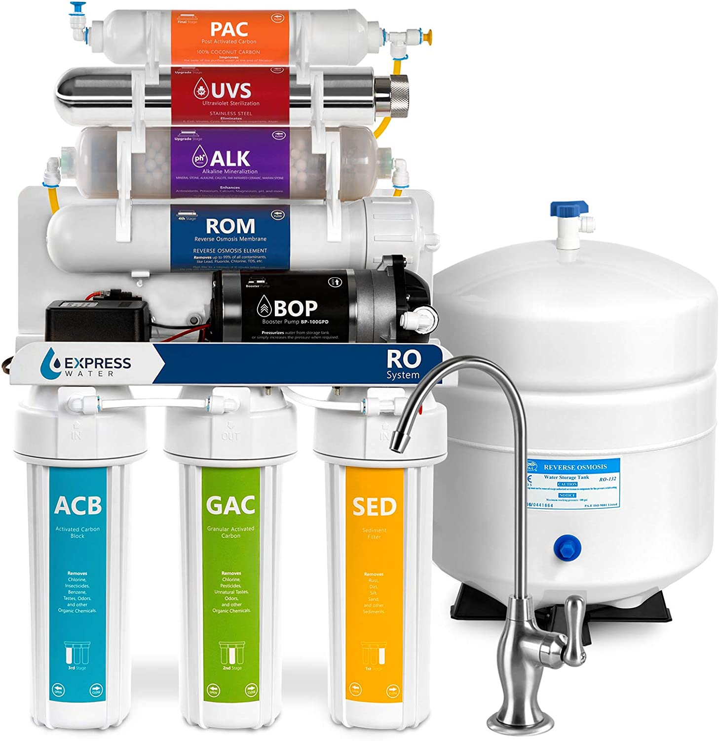 Carbon GAC 23 Filters with 50 GPD RO Membrane 10 inch Size Water Filters Express Water Incorporated FLTSETS6C6G6I3M502 PAC Filters ACB Express Water Sediment SED Filters 3 Year Reverse Osmosis System Replacement Filter Set