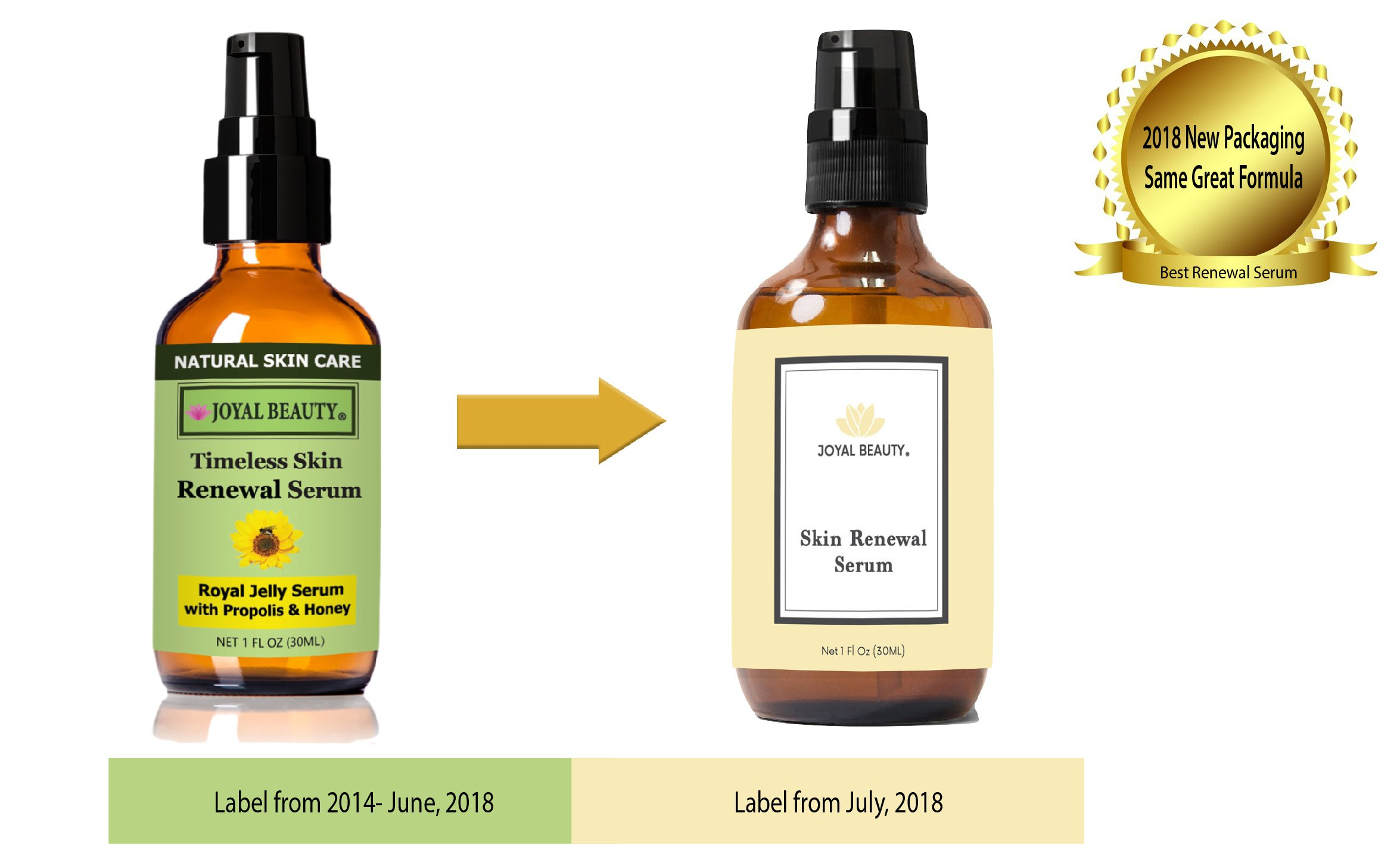 Joyal Beauty Organic Timeless Skin Renewal Serum for Face Skin Eyes. Best Intensive Firming Renewing Resurfacing Solution to Get Your Baby Soft Skin. Enriched with Honey, Royal Jelly, Bee Propolis. by Joyal Beauty (Image #3)