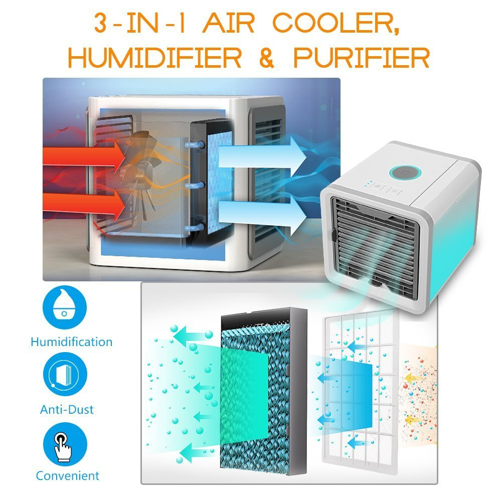 Nifogo Aire Acondicionado Móvil, 3en1 Mini Ventilador Humidificador Purificador de Aire Personal USB Climatizador Portátil [Sin Freón] para Casa/Oficina ...
