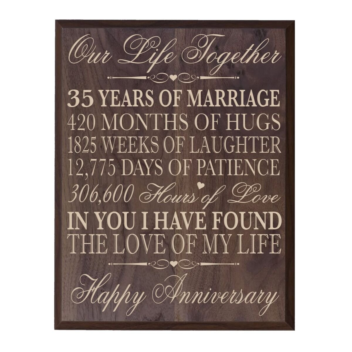 35th Wedding Anniversary Wall Plaque Gifts for Couple,Custom Made 35th for Her Wall Plaque Special Dates to Remember by LifeSong Milestones (Grand Walnut)