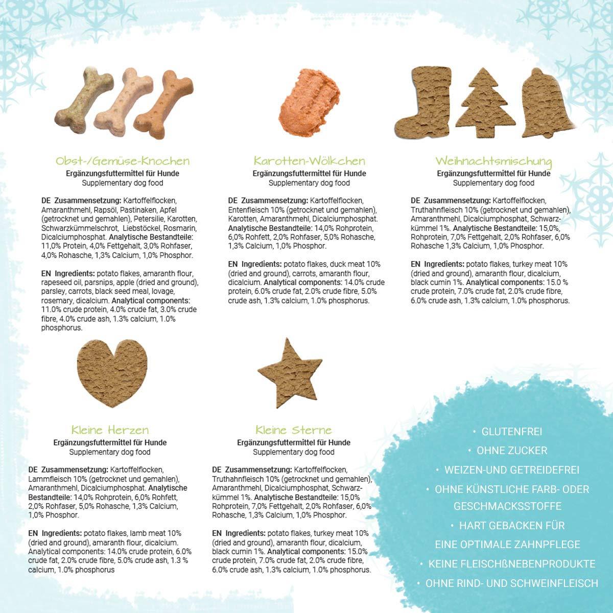 PetP/äl Calendario de Adviento para Perros 2018 Los bocadillos y golosinas m/ás deliciosos para su Perro Advent