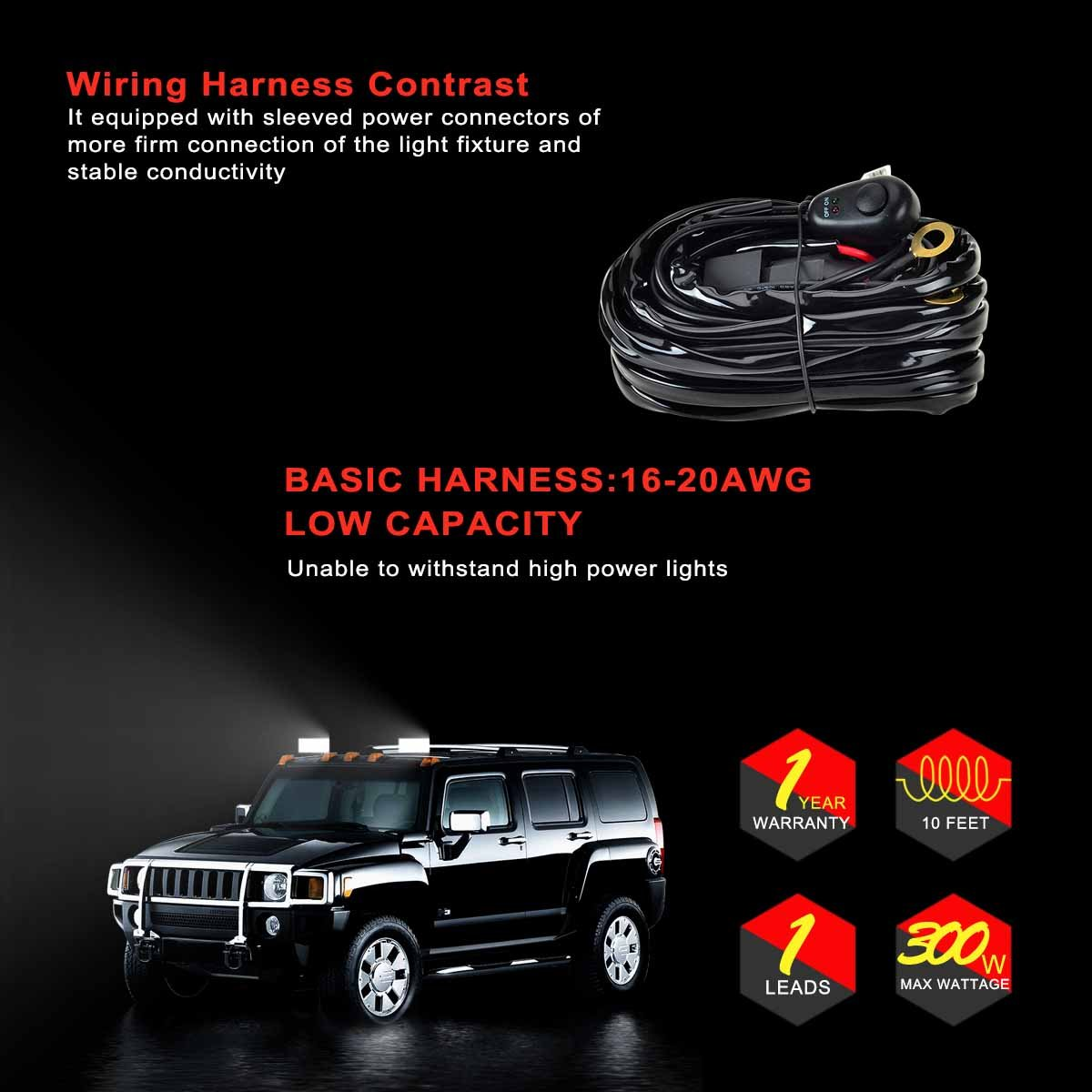 Kawell Wiring Harness For Led Light Bar Off Road Power Hummer H2 40a Relay Fuse On Switch 1 Lead 10feet Automotive