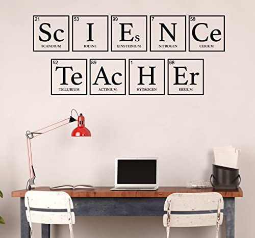 Genius Periodic Table Wall Decal  Nursery and Kids Room Classroom  Office  Quotes  Home Decor  Removeable Vinyl Wall Sticker Decal