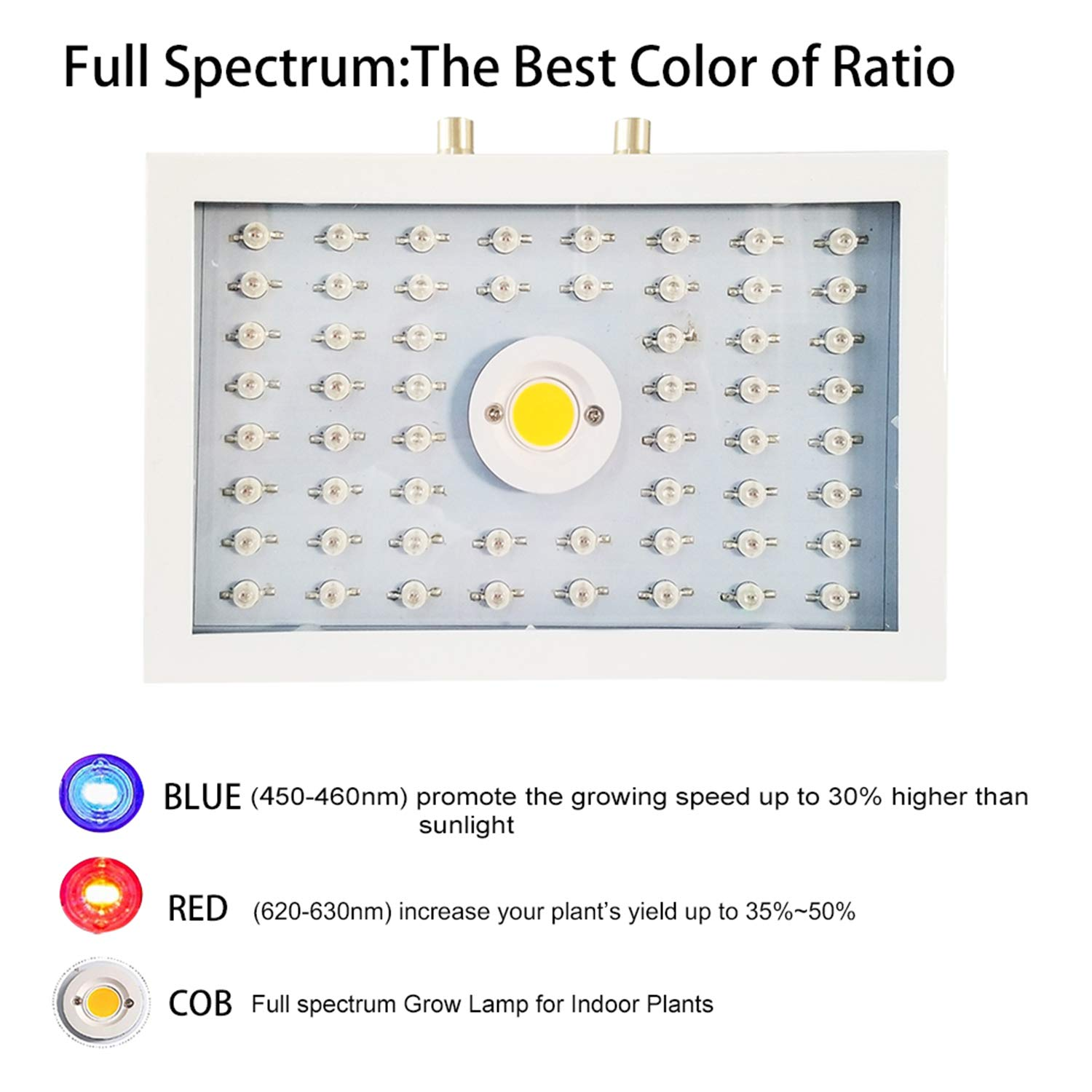 1200W COB LED Grow Light for Indoor Plant, Adjustable Full Spectrum Plant Light Growing Lamps with Veg and Bloom for Basement Planting (1200W)