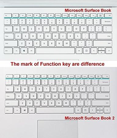 ProElife - Adhesivo Decorativo para Microsoft Surface Pro 4 versión Pro 2017: Amazon.es: Electrónica