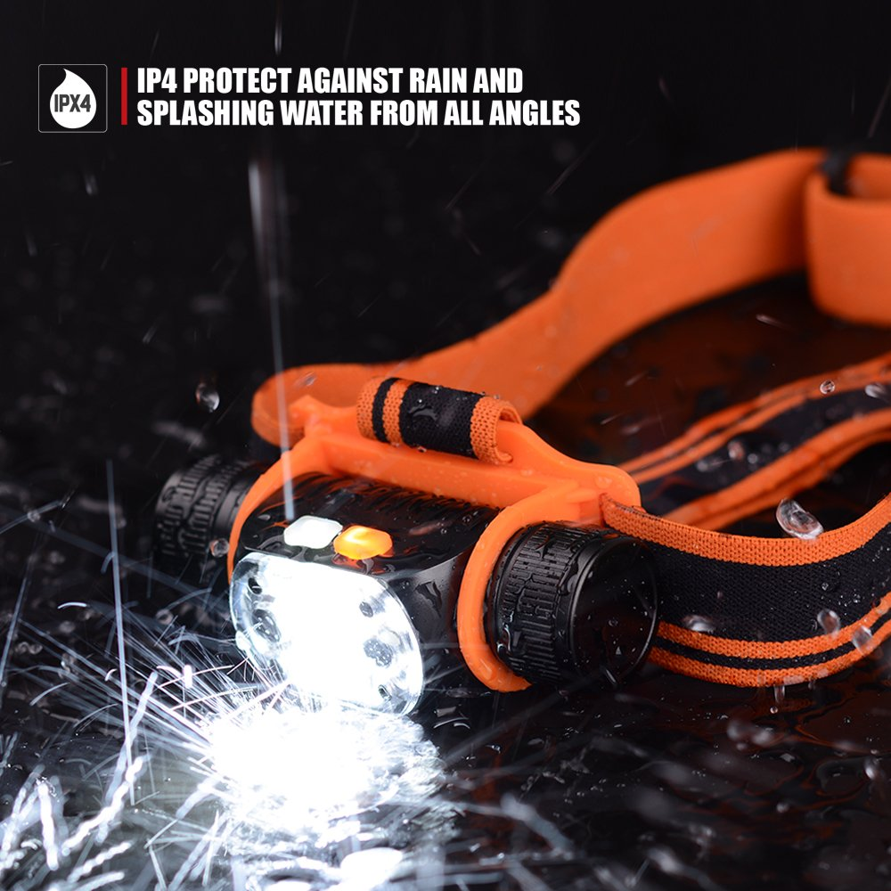 Hiking,Reading and Automotive Running for Camping Inductive Switch Wave Hand Headlight 4 Lighting Modes MCCC LED 1x18650 Rechargeable Headlamp with Motion Sensor USB Cable Battery Included