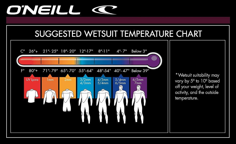 ONeill Wetsuits Mens Reactor Ii 3//2mm Back Zip Full Wetsuit