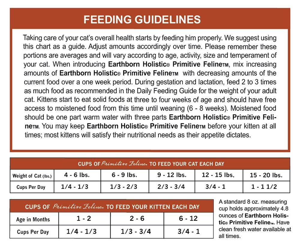 Earthborn Grain Free Primitive Feline 14 lbs by Earthborn Holistic (Image #4)