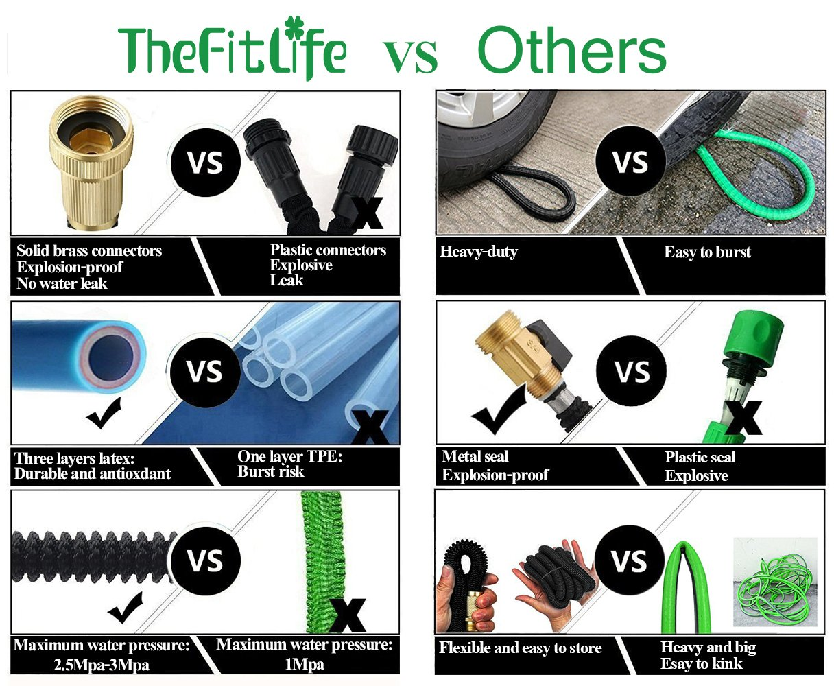 TheFitLife Flexible & Expandable Garden Hose - 25/50/75/100 Ft With Strongest Triple Core Latex & Solid Brass Fittings Free Spray Nozzle 3/4 USA Standard Kink Free Easy Storage Water Hose (25Ft) by TheFitLife (Image #4)