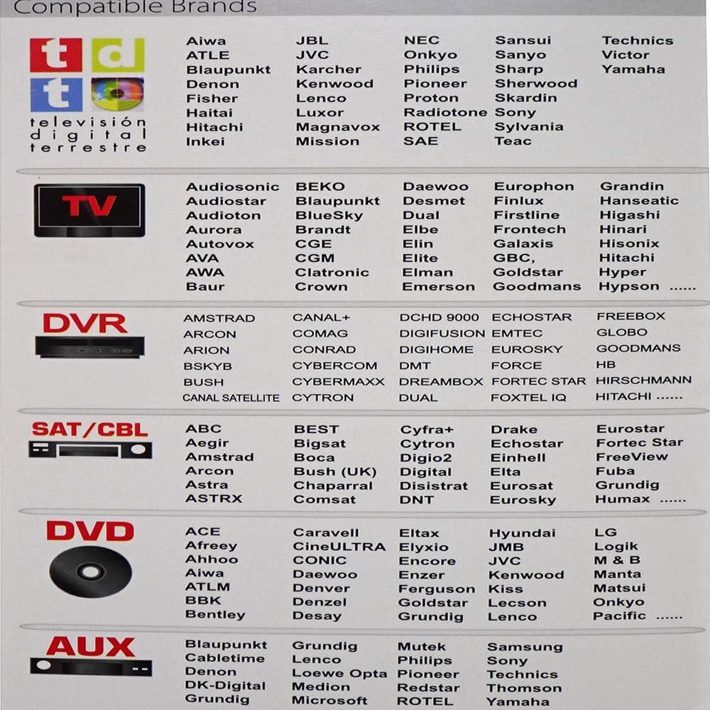 Mando a distancia universal RM-L688 TV búsqueda automática códigos hasta 6 dispositivos: Amazon.es: Electrónica