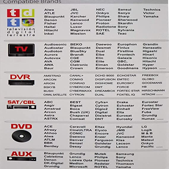 Mando a Distancia Universal RM-L688 TV búsqueda automática códigos ...