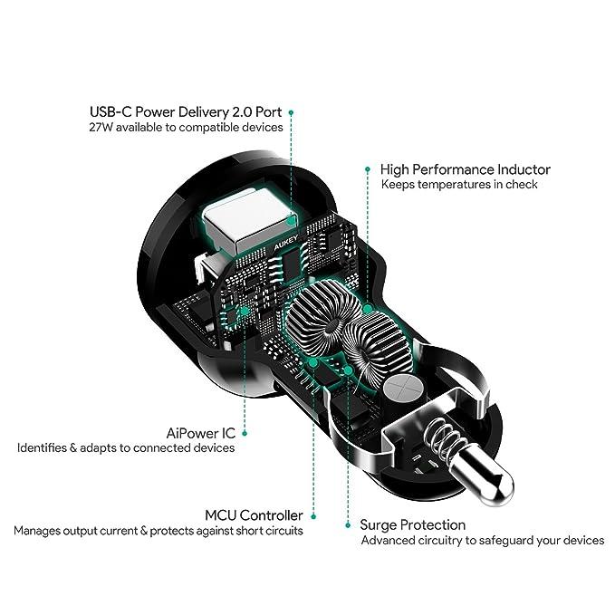 Aukey Cargador para coche con Power Delivery, 2 puertos USB C 36 W ...