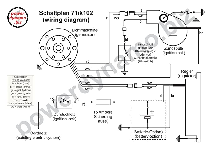 Amazon.com: Powerdynamo Ignition System Stator Aermacchi Harley ...
