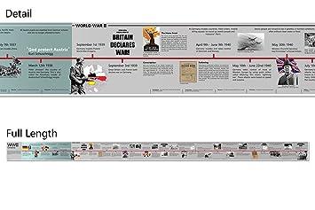 World War II (WW2 WWII) Large Vinyl Timeline 15 x 240 cm ...