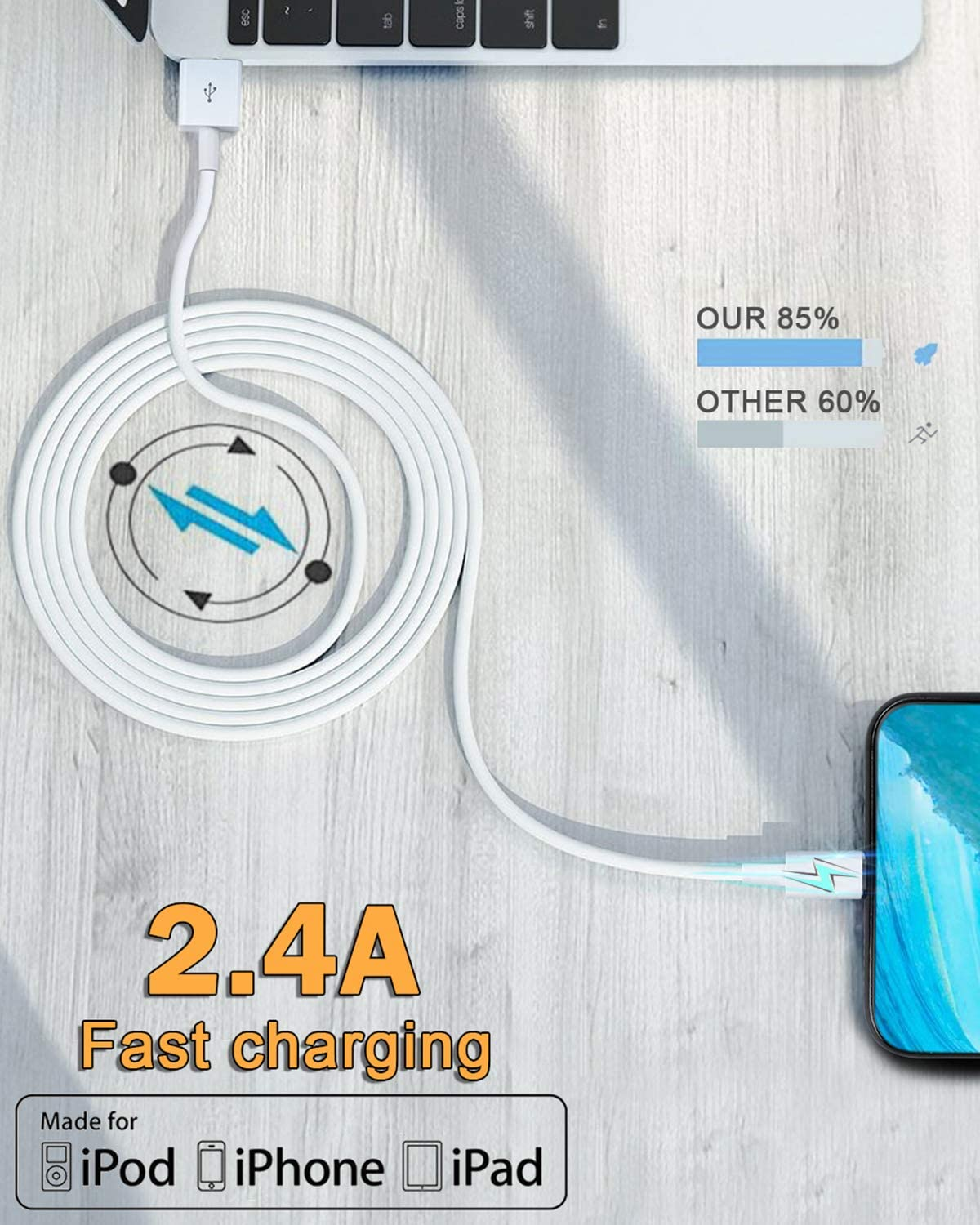iPhone Lightning to USB Cable 6 Foot Fast iPhone Charging Cord for iPhone 11//11Pro//11Max// X//XS//XR//XS Max//8//7//6//5S//SE 2 Pack MFi Certified iPhone Charger 6ft