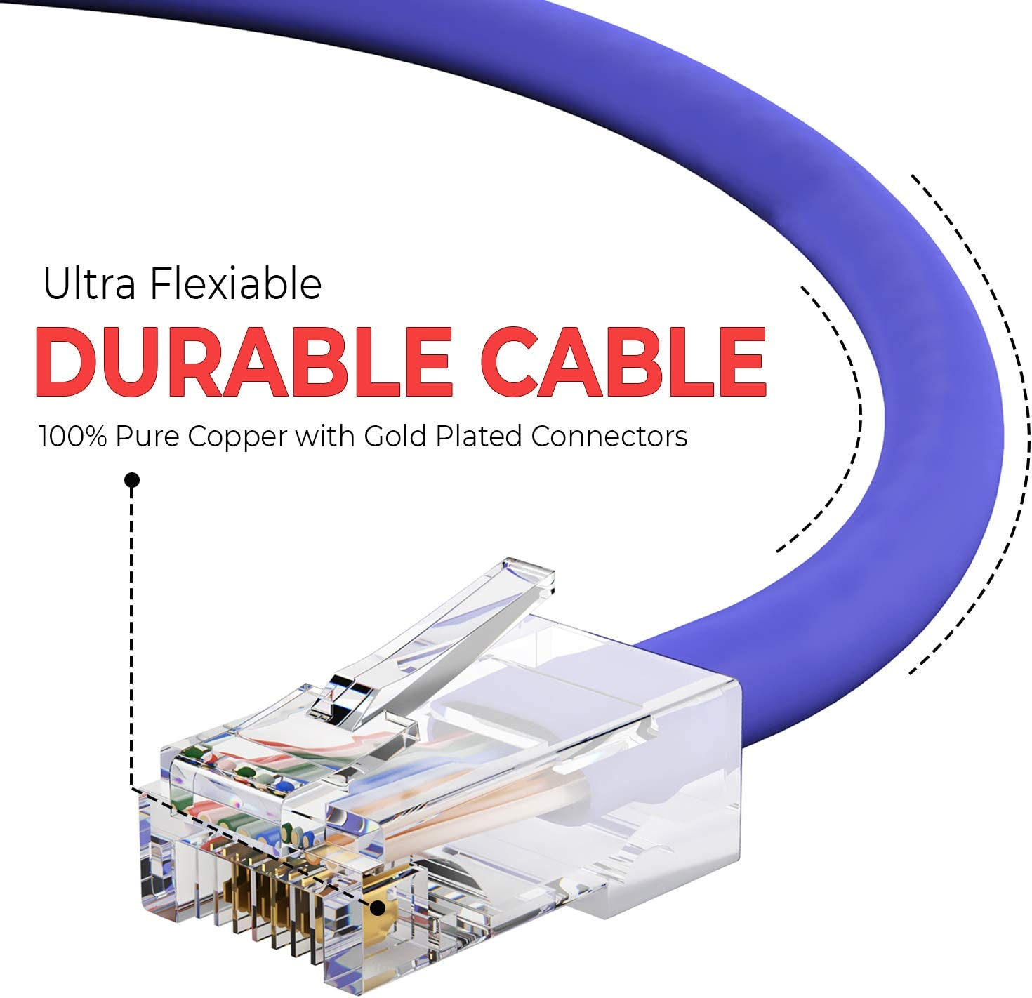 26AWG Network Cable with Gold Plated RJ45 Snagless//Molded//Booted Connector 1.5 Feet - Gray GOWOS Cat5e Shielded Ethernet Cable 350MHz 1Gigabit//Sec High Speed LAN Internet//Patch Cable