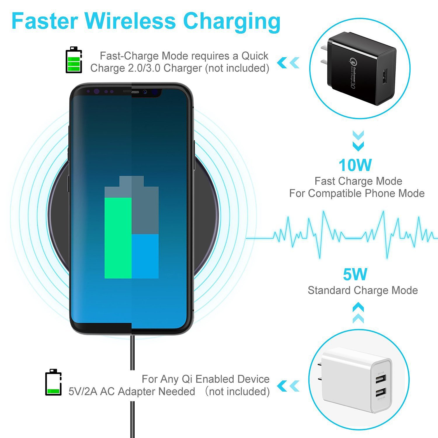 Te Rich Ultra Slim Standard Qi Wireless Charger For The Circuit Adapter Charge Mobile Phones Phone Battery Iphone X 8 Plus Samsung S 9 S9 Fast Charging Pad Galaxy Note 5