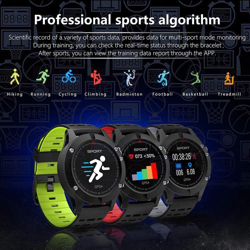 SYMTOP NO.1 F5 Smart Watch Monitor de Ritmo Cardíaco Rastreador de ...