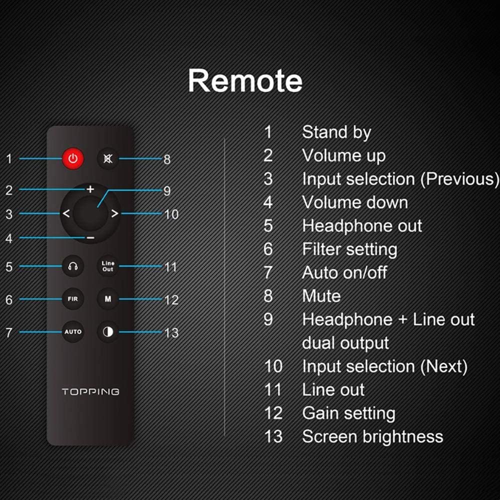 Electronics & Photo Hi-Fi & Home Audio Black TOPPING DX3 PRO ...