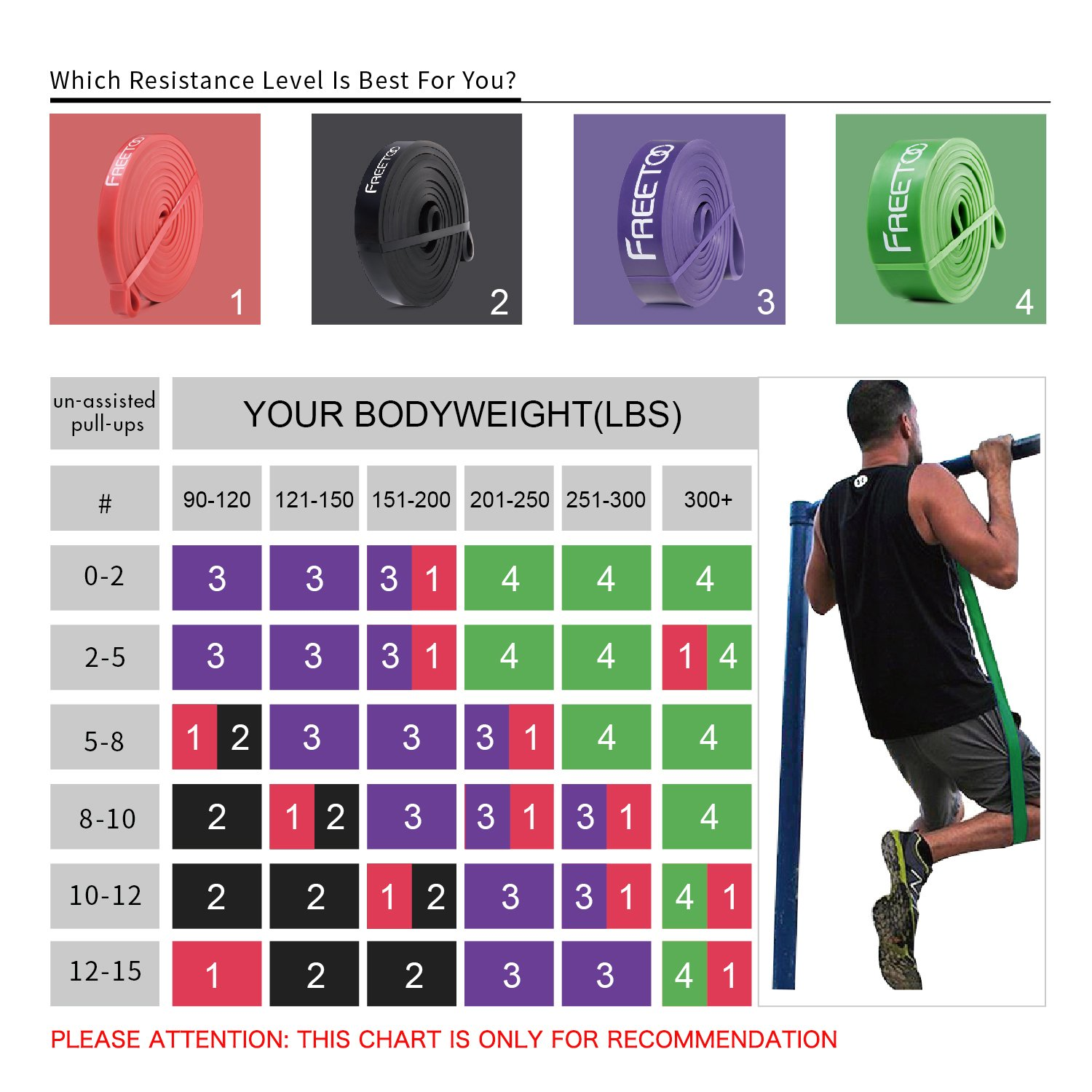 FREETOO Resistance Bands Pull Up Assist Bands Workout Exercise Bands Stretch Bands 100/% Natural Latex Best for Body Stretching,Pilates,Resistance Training,Cross Fitness,Yoga and Home Fitness