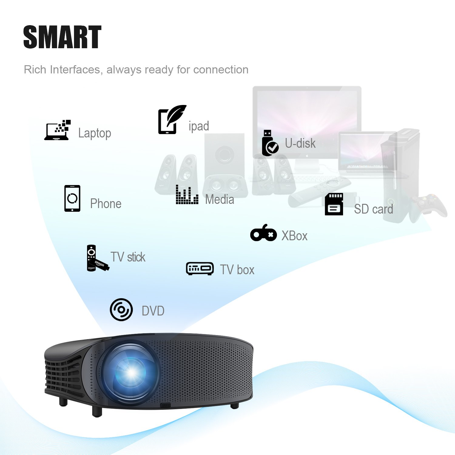 Projector Video Movie Home Theater 3500 lumens 1280x800 Native Resolution Support 1080P LED Projector for iPhone Laptop Andriod Smartphone PS4 Xbox TV Box Fire TV WS610 by BeamerKing by BeamerKing (Image #7)