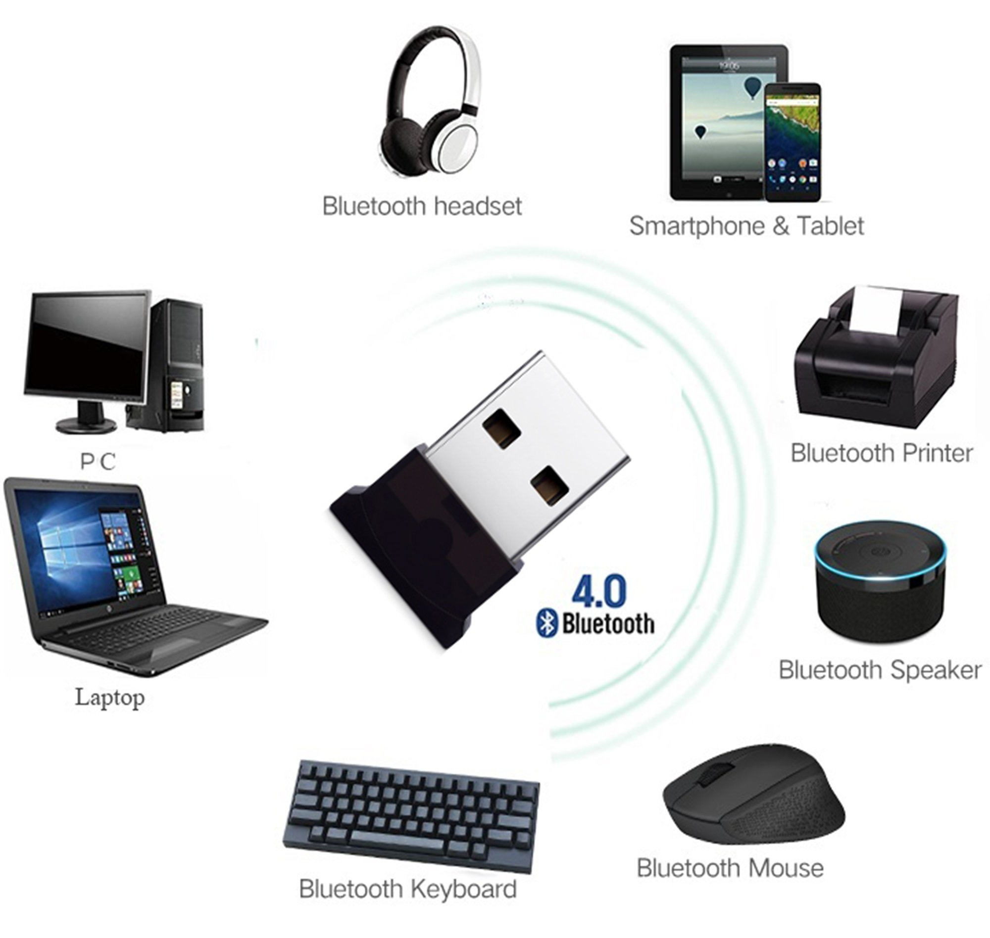Bluetooth USB Adapter, 4.0 Bluetooth Low Energy 2.4Ghz Range Wireless USB Dongle Adapter for PC, Windows 10/8.1/8/7, Vista/XP by HIGHEVER (Image #4)