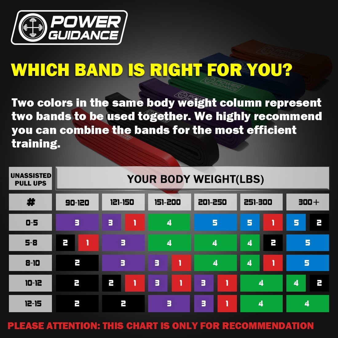 POWER GUIDANCE Pull Up Assist Bands - Stretch Resistance Band - Mobility Band - Powerlifting Bands - by Perfect for Body Stretching, Powerlifting, Resistance Training - Single Unit- Green by POWER GUIDANCE (Image #6)