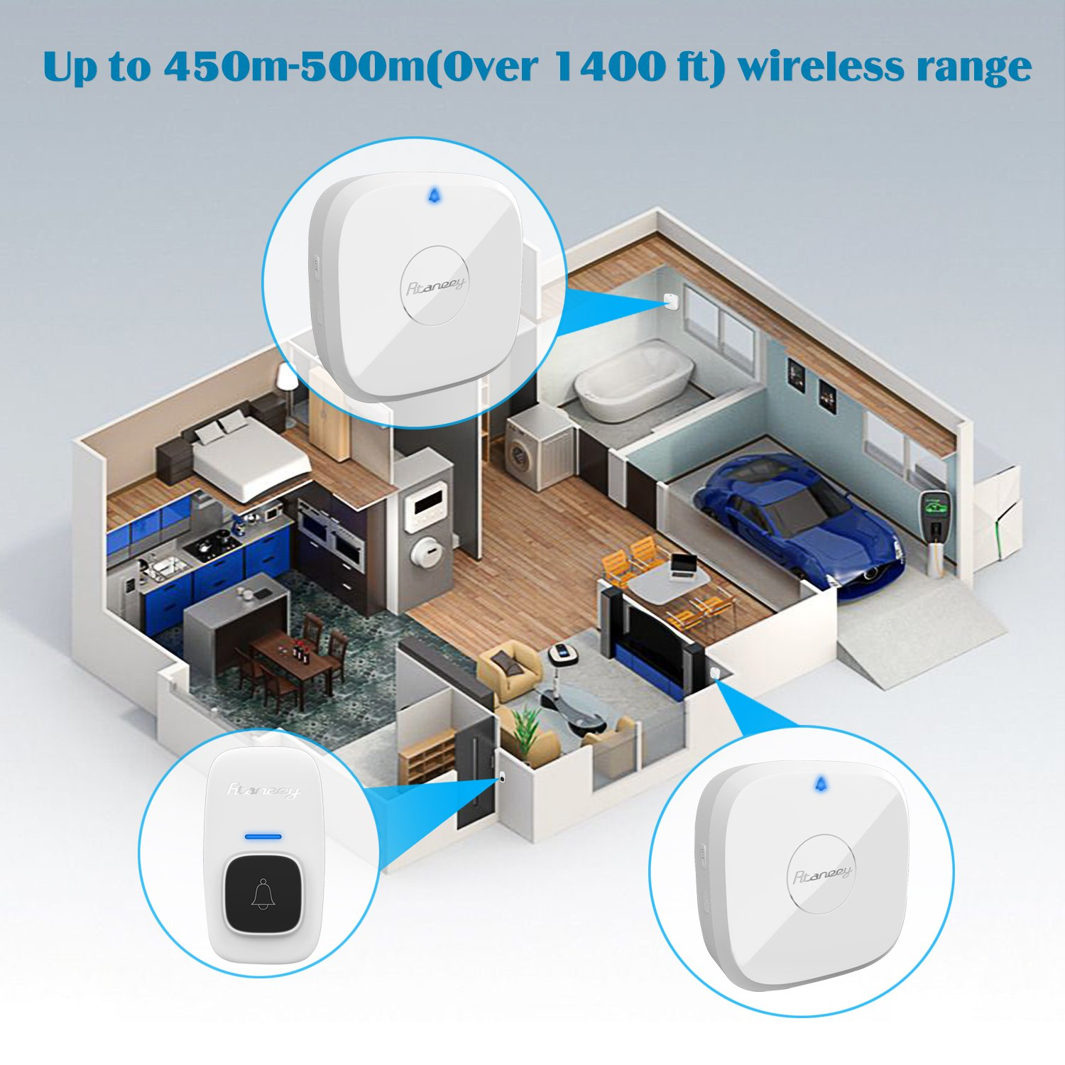 Wireless Doorbell,Rtaneey IP44 Waterproof Door Chime Kit Operating at Over 1476 ft with 2 Plug-In Receivers,30 Melodies,4 Level Volume,LED Indicators,Easy Set Up for Home and Office by Rtaneey (Image #6)