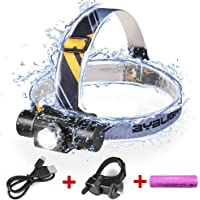 Headlamp Flashlight USB Rechargeable, BYB Super Bright 500 Lumen Headlight, 80 Hours of Constant Light on a Single Charge, IPX 6 Waterproof Unibody with Battery, Can be used as Bike Light(GTX)