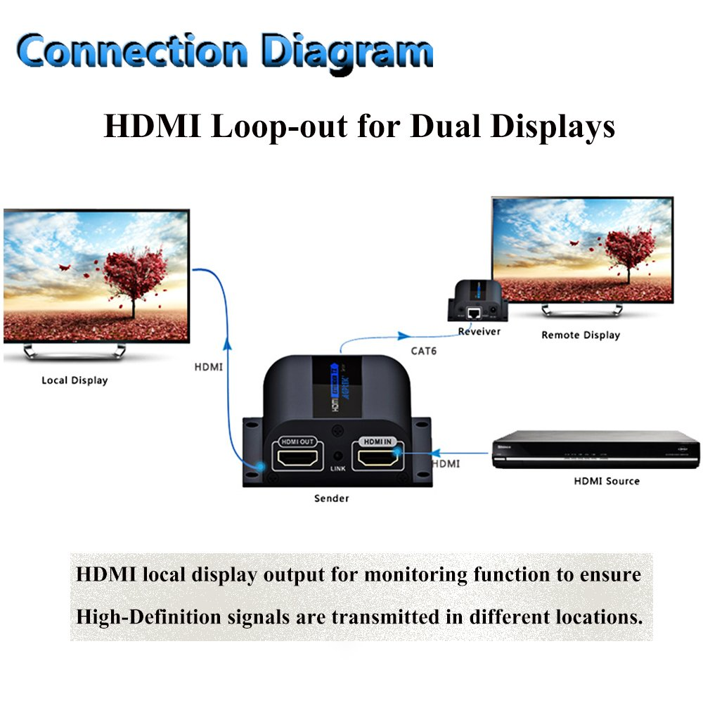 Newest Lkv372pro Hdmi Network Extender 196ft 60m Over Cat6 Wiring Diagram 6a 7 Single Cable With Loop Out Local Display Monitoring Function And Supporting Ir