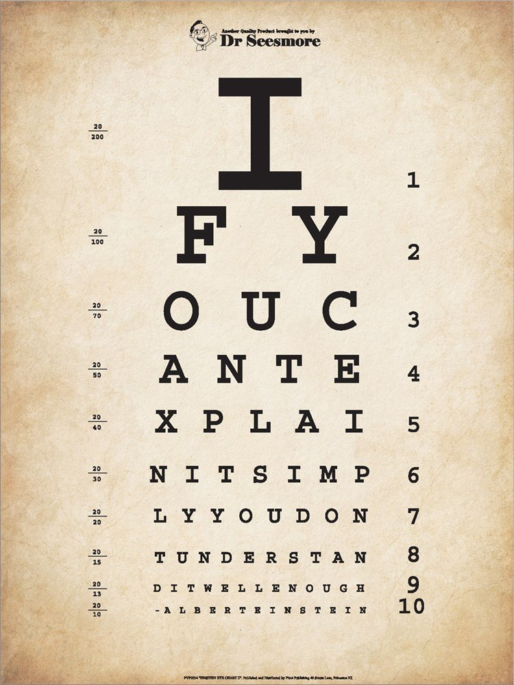 Einstein Eye Chart II Canvas Art Wall Picture, Museum Wrapped with Black Sides, 14 x 18 inches