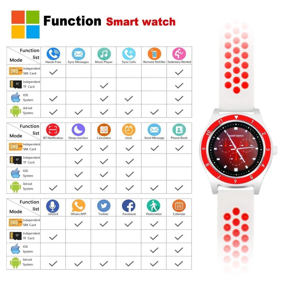 Reloj Inteligente, iFuntec Smartwatch con Pulsómetro Reloj Inteligente Resistente al Agua Fitness Tracker con Cronómetro, Monitor de Sueño, Monitor de ...