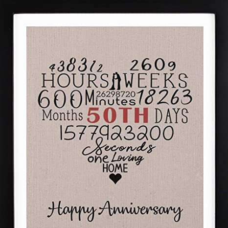 Happy Anniversary Burlap Wall Art with Frame, 50th Wedding Anniversary Gifts for Parents or Grandparents