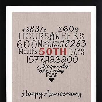 Amazon Happy Anniversary Burlap Wall Art With Frame 50th