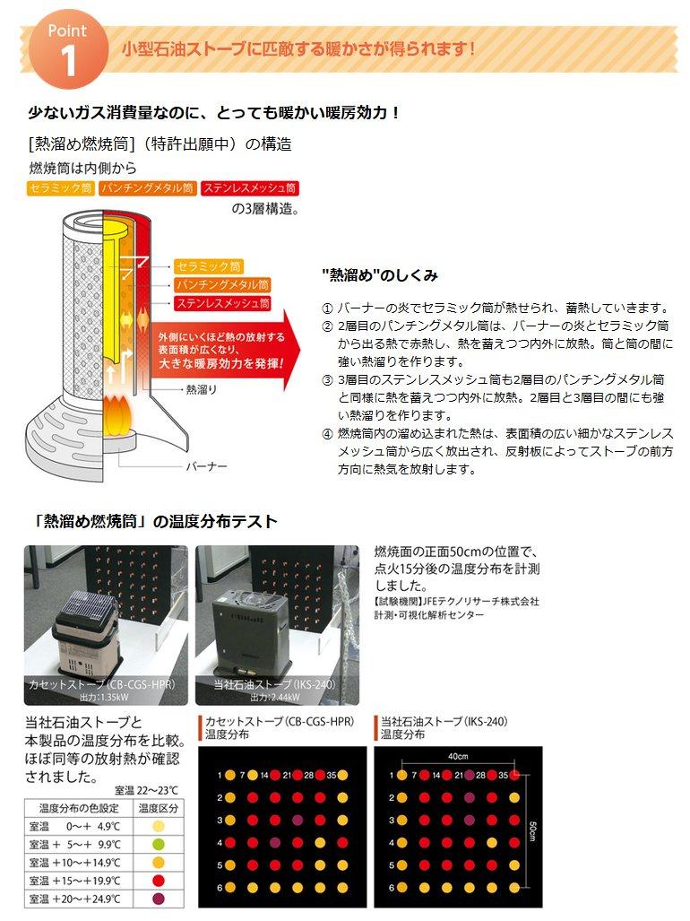 デカ暖 カセットガスストーブ 灯油も使わない! ハイパワータイプ ストーブ カセットガスストーブ 暖房器具 電池も電源コードも不要! 【送料無料】 カセットガスストーブ