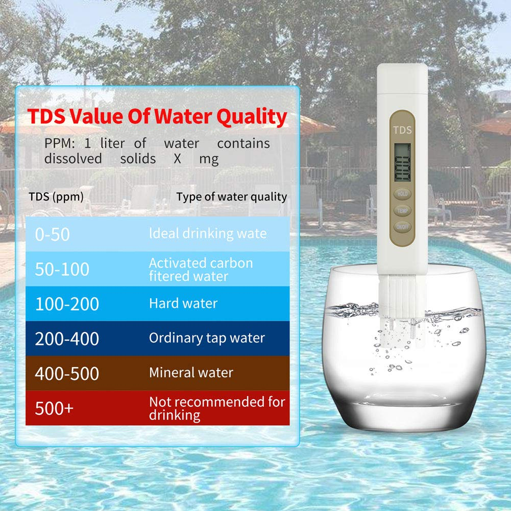 High Accuracy Digital Water Quality Tester-PH:accuracy /± 0.01pH.TDS: accuracy /± 2/% for Drinking Water Food STCLIFE pH Meter//TDS Meter 2 in 1 Set Swimiming Pools Hydroponic and Others