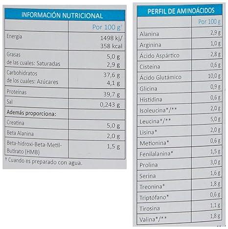 Lamberts Complete Gainer Suplemento para Deportistas, Sabor a Fresa - 1816 gr: Amazon.es: Salud y cuidado personal