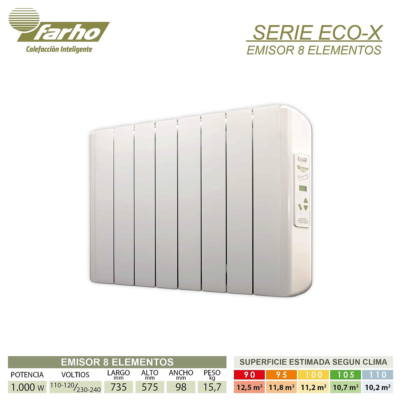 farho Radiadores Electricos Bajo Consumo Eco-X + Juego de Ruedas • 1000 W • TERMOSTATO Digital Programable (7 días / 24 HR) • Radiador Electrico Ideal hasta ...
