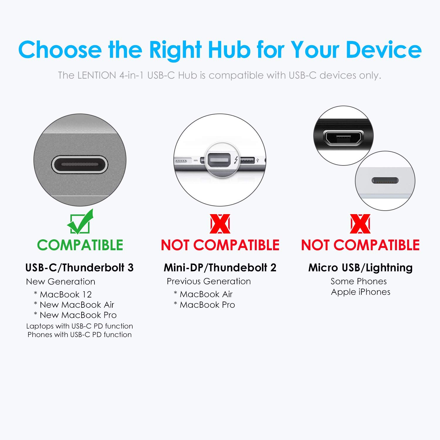 Lention 4 In 1 Usb C Hub With Type 30 20 Wire Diagram As Well Wiring For Acer Aspire On Mouse Port Compatible Apple Macbook Air 2018 Pro 13 15 Thunderbolt 3 Chromebook