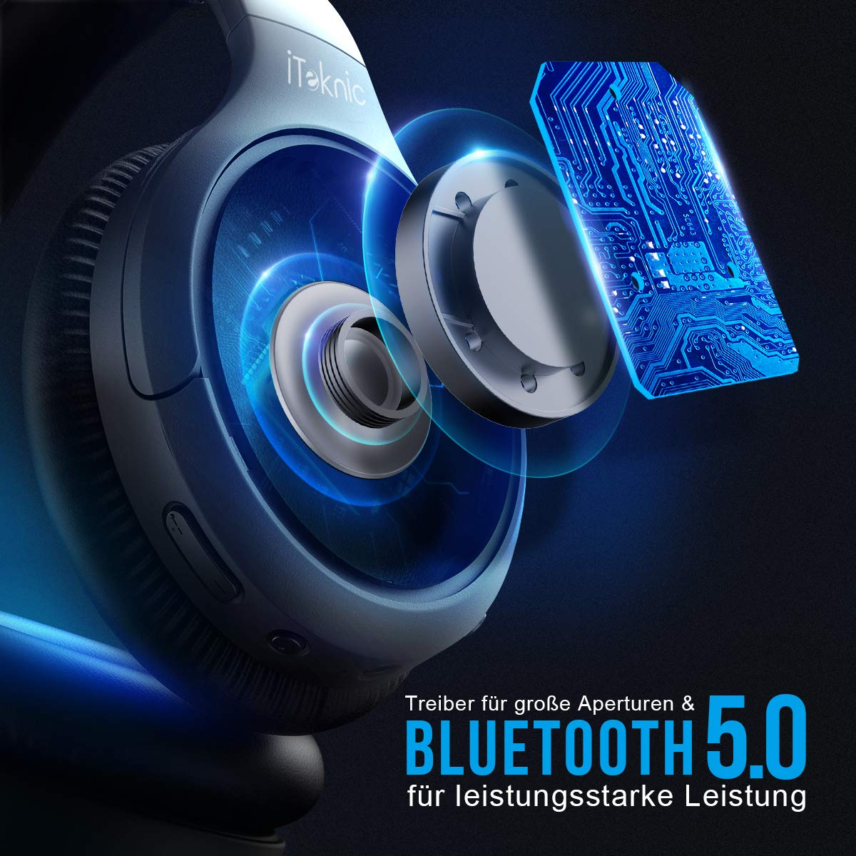 iTeknic Bluetooth Kopfhörer Over-Ear mit aktiver Geräuschunterdrückung, Faltbarer Kabellose Hi-Fi Stereo, CVC 8.0 Noise Cancelling für Integriertem Mikrofon Freisprechen