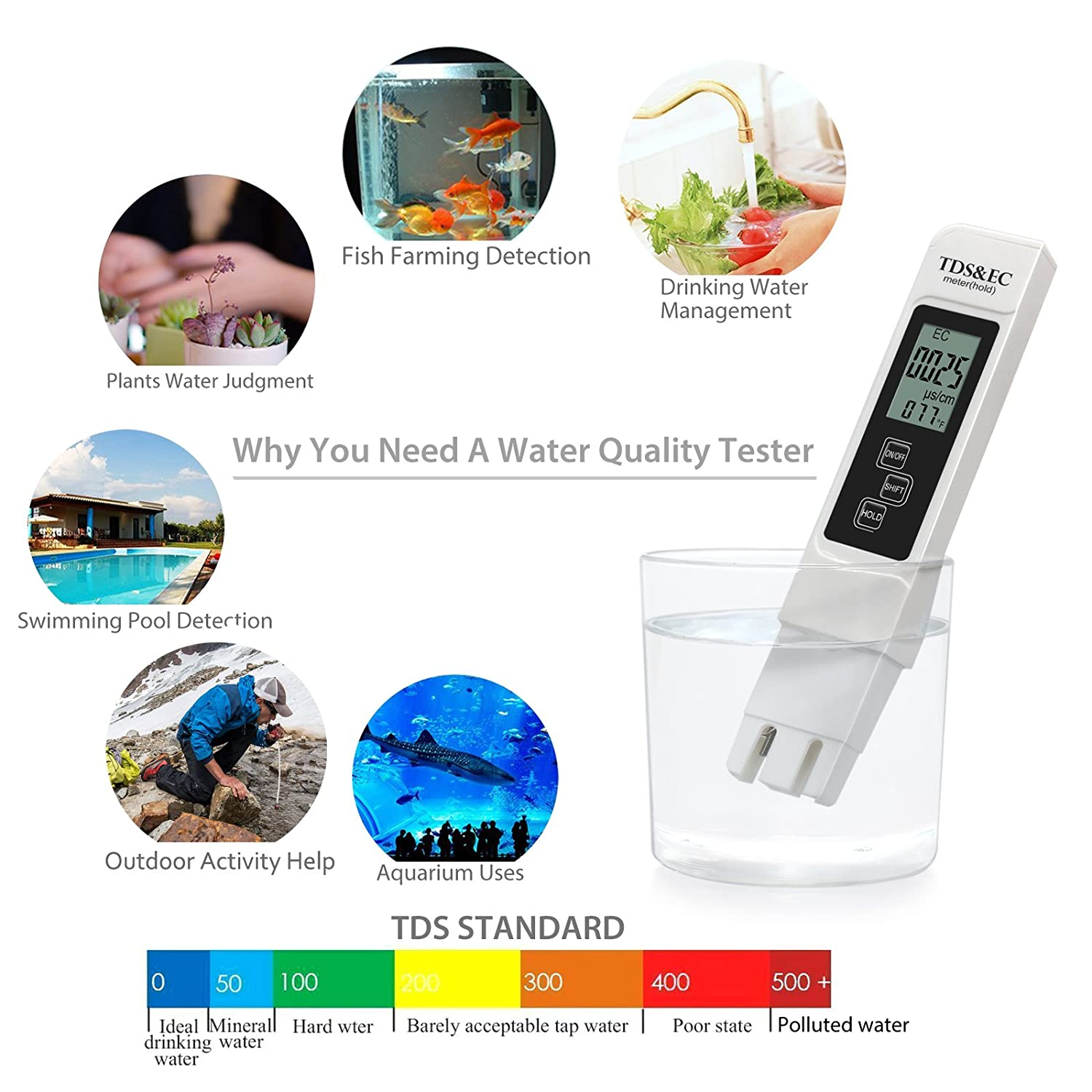 Digital Water Quality Tester Digital TDS EC Meter with Battery Range at 0-9990 Multifunctional Water Purity Temperature Meter with Leather Bag TEMP PPM Test for Drinking Water Drink Quality Monitoring Swimming Pools Spas Aquarium Hydroponics Water Purifier