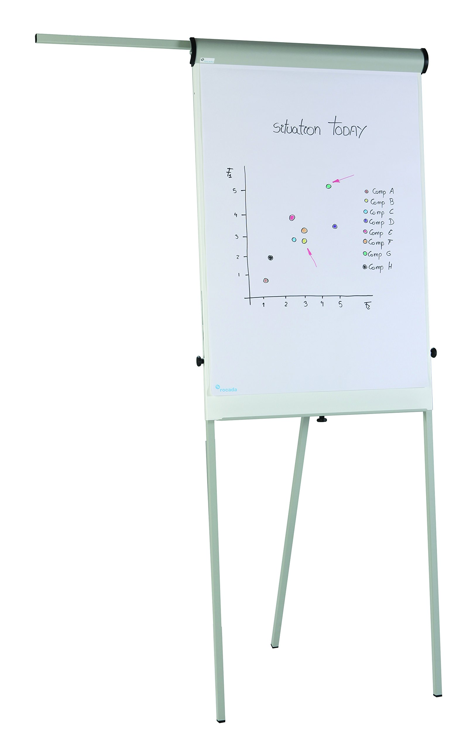 ROCADA Height Adjustable Flipchart, Height Adjusts from 67 - 74-4/5 Inches, Grey (RD-610)