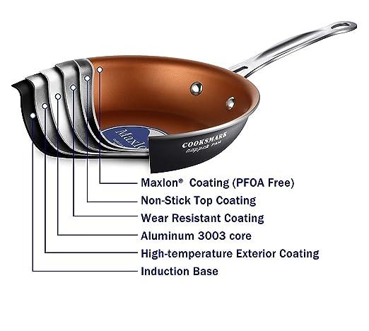 Cooksmark - Juego de 10 ollas y sartenes antiadherentes de cerámica de cobre para inducción, con tapas de cristal y inserto de vapor, PTFE apto para ...