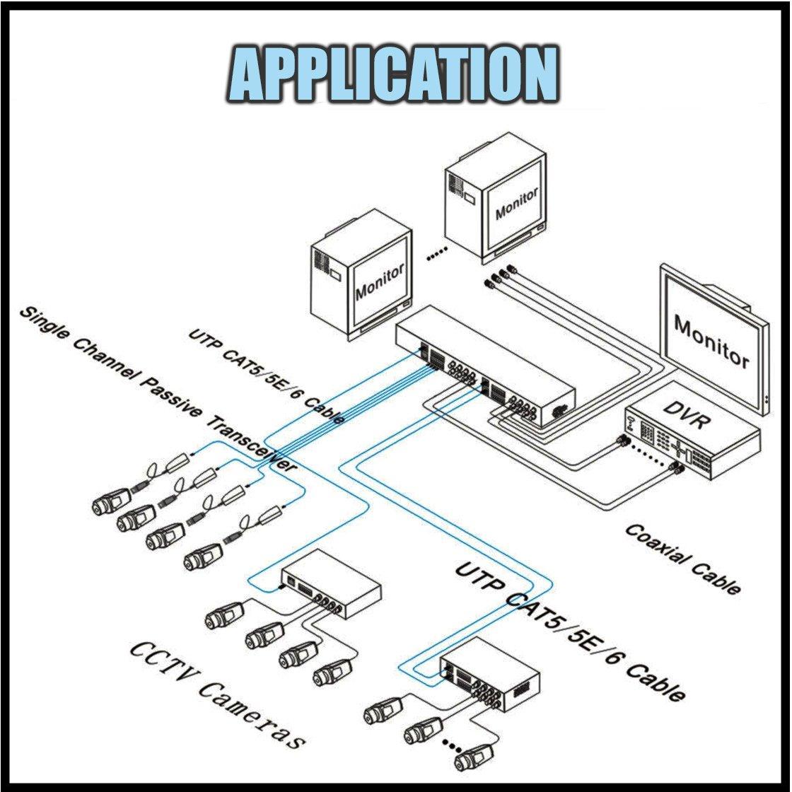 Ventech Cctv 16 Ch Video Balun Pasive Transceiver Block Diagram Of Rj45 Accessories Camera Photo