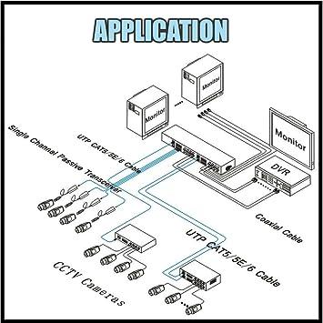 Amazon Com Ventech Cctv 16ch Video Balun 16 Channel Pasive