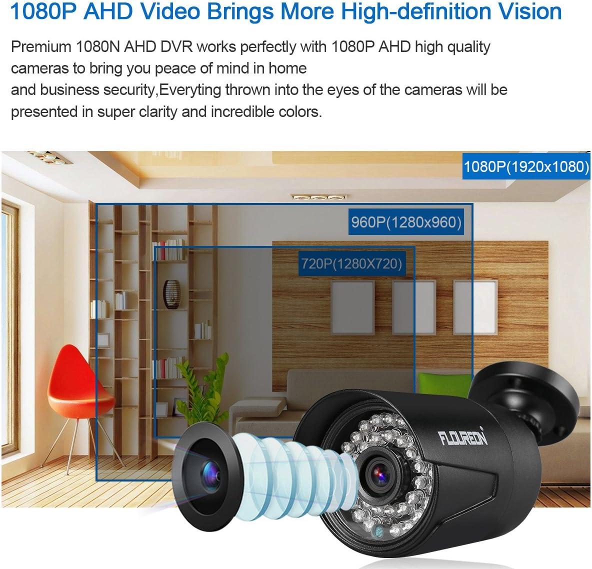 5-IN-1 8CH 1080P 1080N AHD DVR+4X 3000TVL 1080P 2MP Camera Security Kit+1TB HDD
