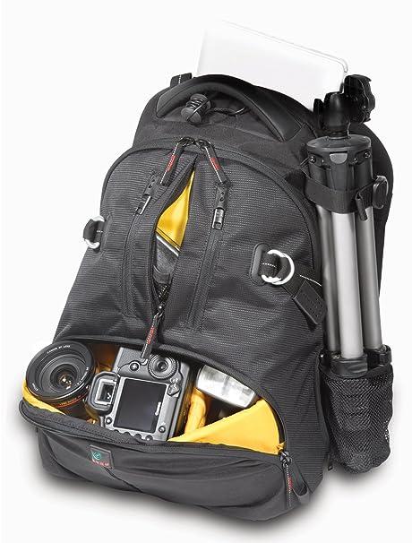 Рюкзак kata dr-466 задачи рюкзака