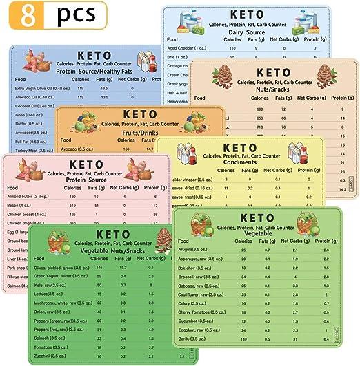 plan de comidas de la dieta keto de 1000 calorías 14 días