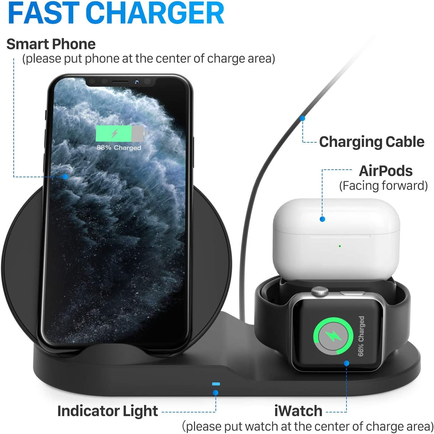 Adapter NOT Included iWatch Series 5 4 3 2 1 Airpods 2 Airpods pro Wireless Charging Stand Wireless 3 in 1 Charging Station Compatible iPhone 11//11 pro//11 Pro Max//Xs//XS Max//XR//X//8//8P Airpods 1
