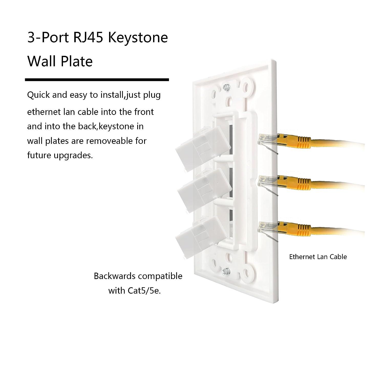 Rj45 Wall Plate Wiring Diagram